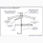 Несъемная опалубка Permaban AlphaJoint classic 4010 TD6 в промышленных бетонных полах
