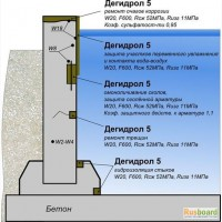 Всесторонняя защита бетона и арматуры от коррозии. Дегидрол 5