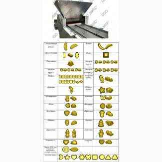 Мармеладоотливочная машина для производства мармелада