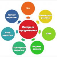 Продвижение товаров в интернете. развитие бизнеса в интернете