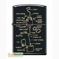 Зажигалка Zippo Anatomy of Lighter